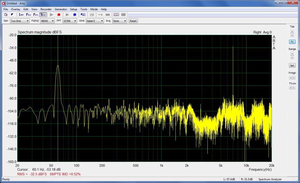 A intermodulação é quando ambos os sinais se misturam formando um terceiro sinal.